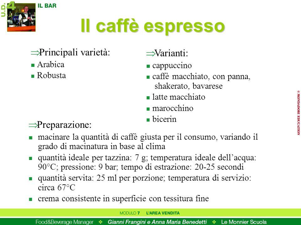 Il caffè espresso Principali varietà: Varianti: Preparazione: Arabica