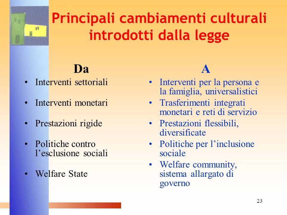 Principali cambiamenti culturali introdotti dalla legge