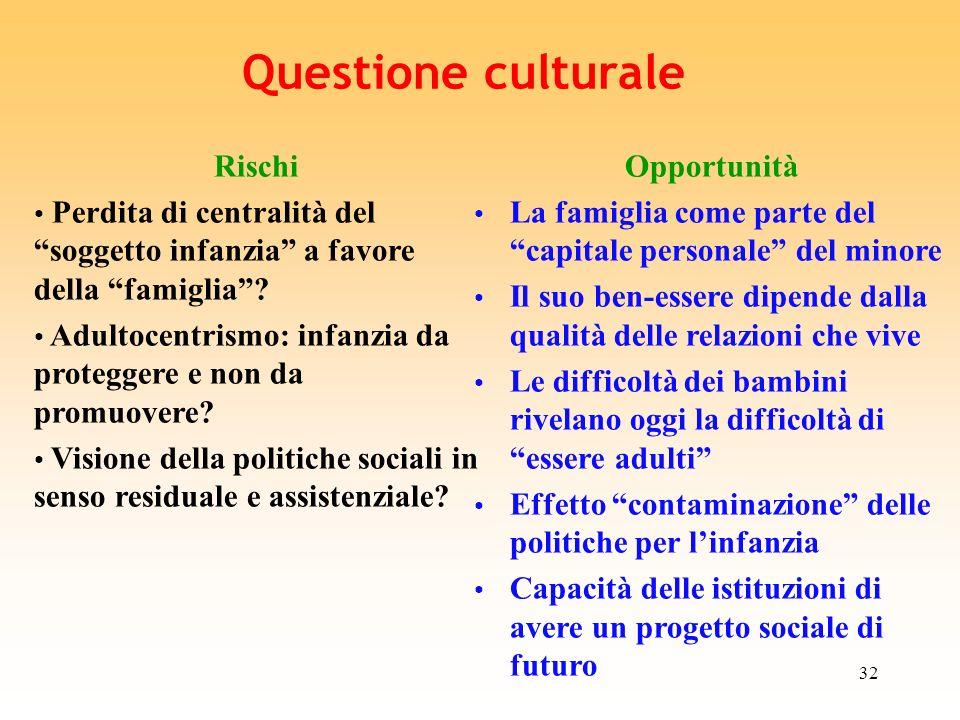 Questione culturale Rischi