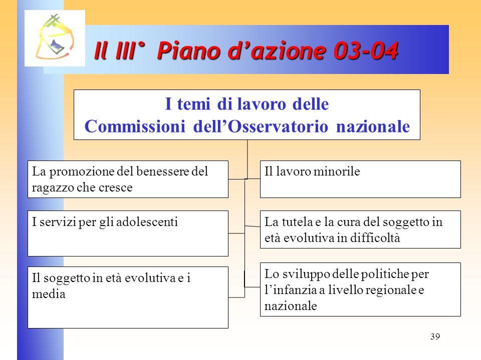 Il III° Piano d'azione 03-04