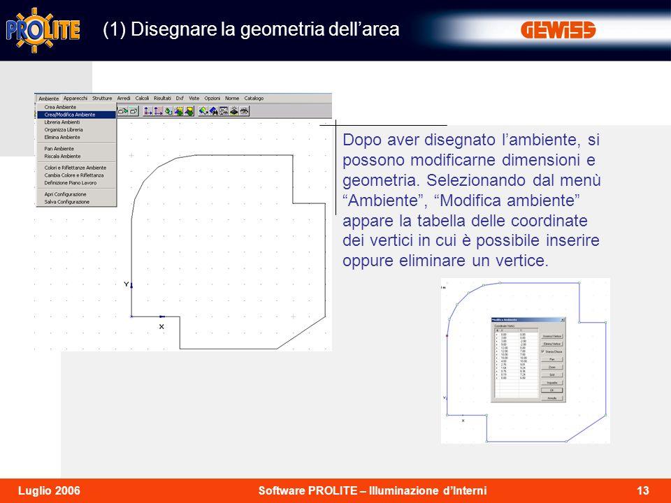 (1) Disegnare la geometria dell'area