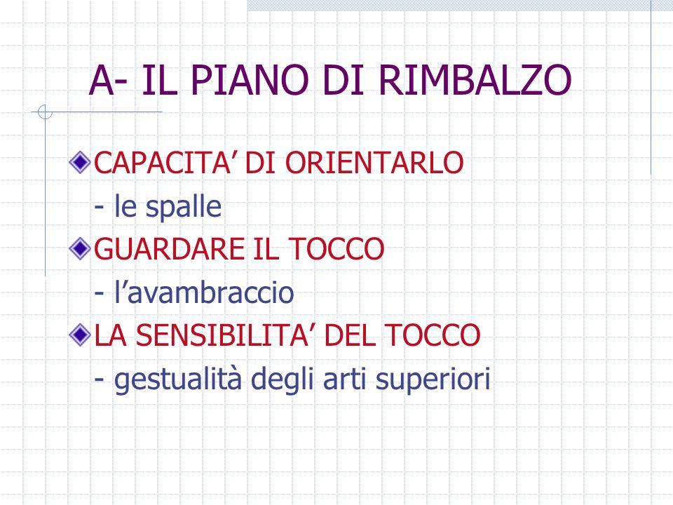 A- IL PIANO DI RIMBALZO CAPACITA' DI ORIENTARLO - le spalle
