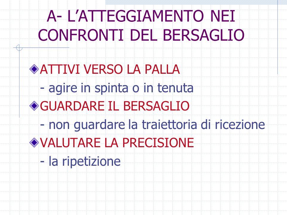 A- L'ATTEGGIAMENTO NEI CONFRONTI DEL BERSAGLIO