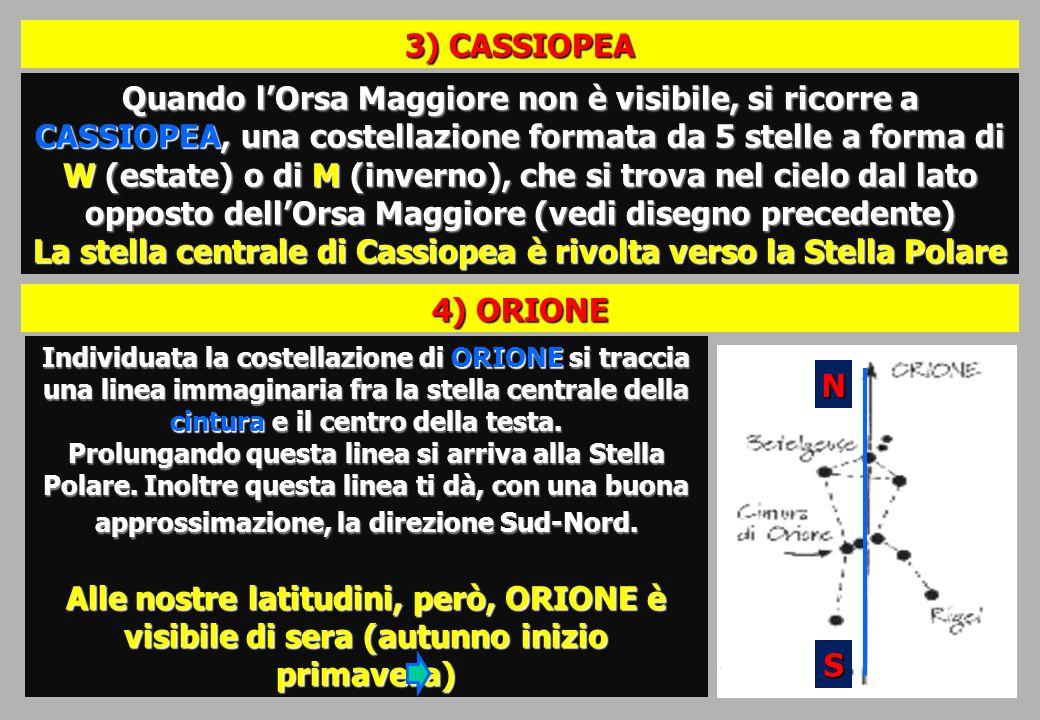 3) CASSIOPEA