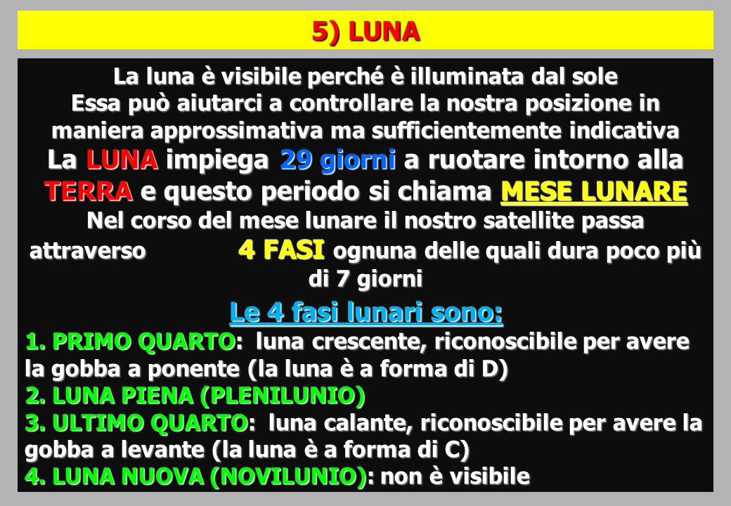 5) LUNA Le 4 fasi lunari sono: