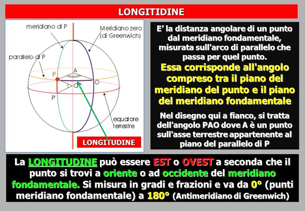 LONGITIDINE E' la distanza angolare di un punto dal meridiano fondamentale, misurata sull arco di parallelo che passa per quel punto.