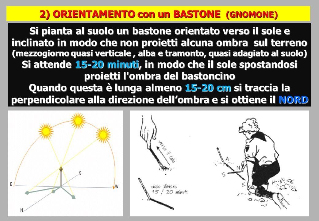 2) ORIENTAMENTO con un BASTONE (GNOMONE)