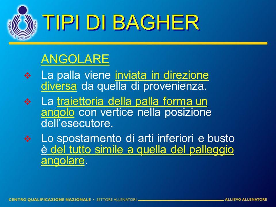 TIPI DI BAGHER ANGOLARE