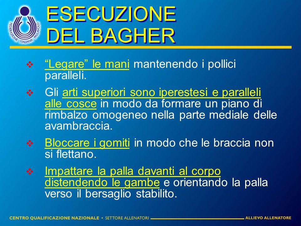 ESECUZIONE DEL BAGHER Legare le mani mantenendo i pollici paralleli.