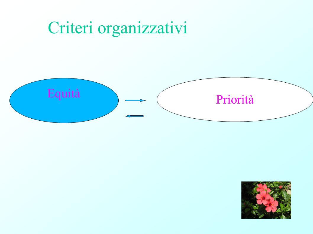 Criteri organizzativi