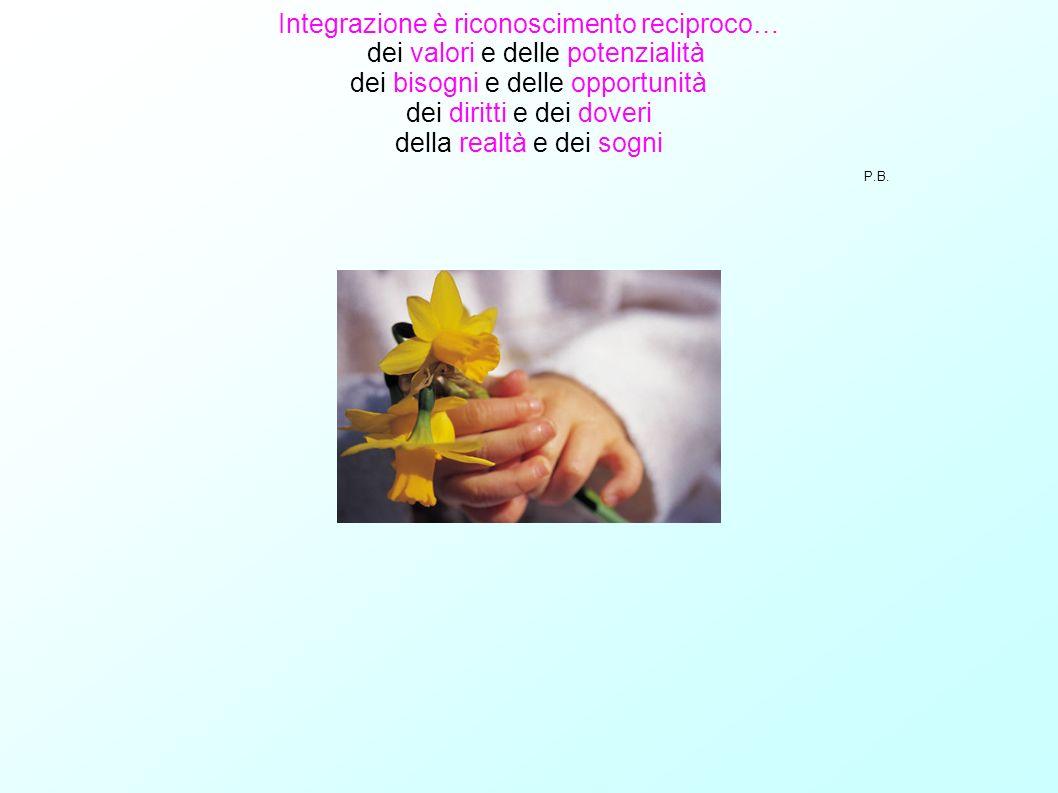 Integrazione è riconoscimento reciproco… dei valori e delle potenzialità dei bisogni e delle opportunità dei diritti e dei doveri della realtà e dei sogni P.B.