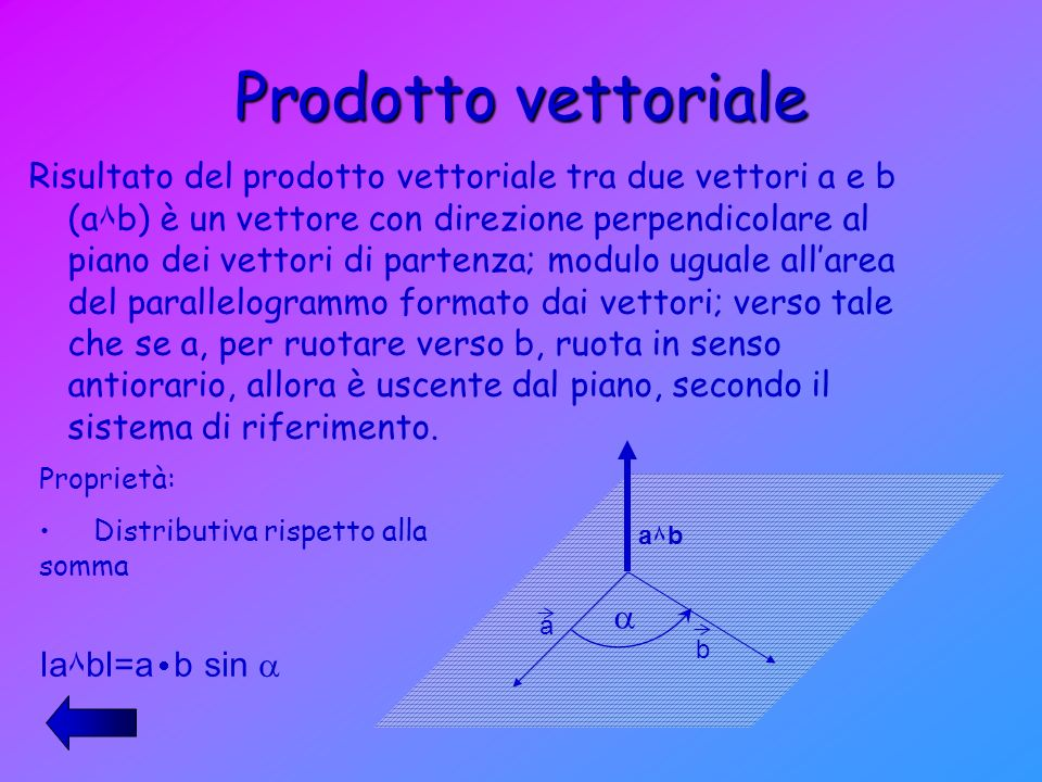 Prodotto vettoriale