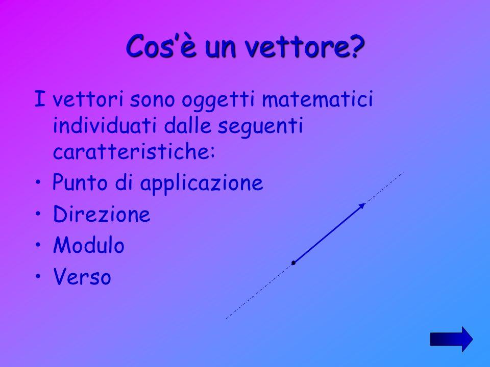 Cos'è un vettore I vettori sono oggetti matematici individuati dalle seguenti caratteristiche: Punto di applicazione.