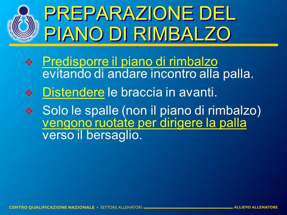 PREPARAZIONE DEL PIANO DI RIMBALZO