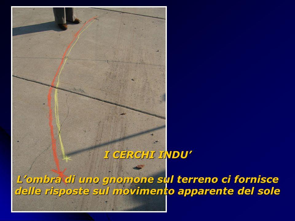 I CERCHI INDU' L'ombra di uno gnomone sul terreno ci fornisce delle risposte sul movimento apparente del sole.