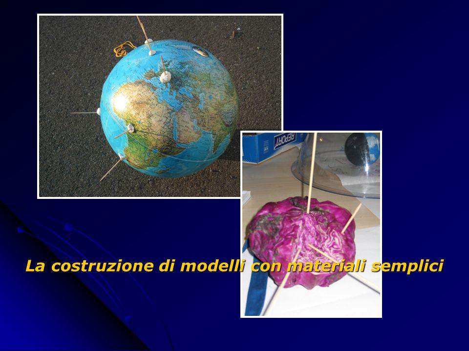 La costruzione di modelli con materiali semplici