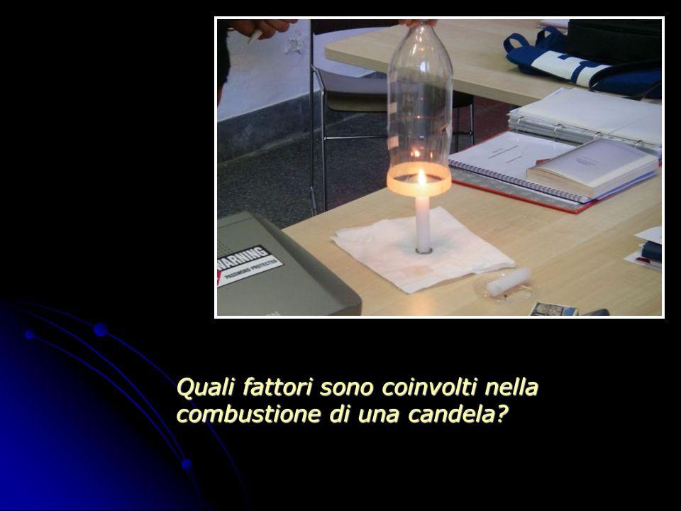 Quali fattori sono coinvolti nella combustione di una candela