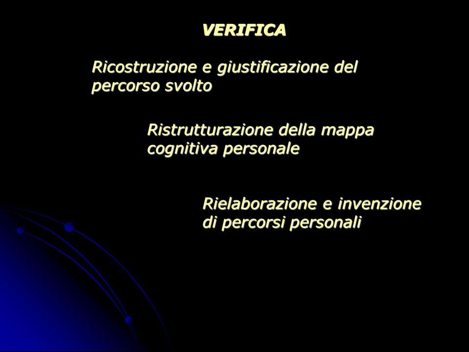 VERIFICA Ricostruzione e giustificazione del percorso svolto. Ristrutturazione della mappa cognitiva personale.