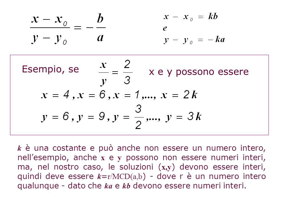 Esempio, se x e y possono essere
