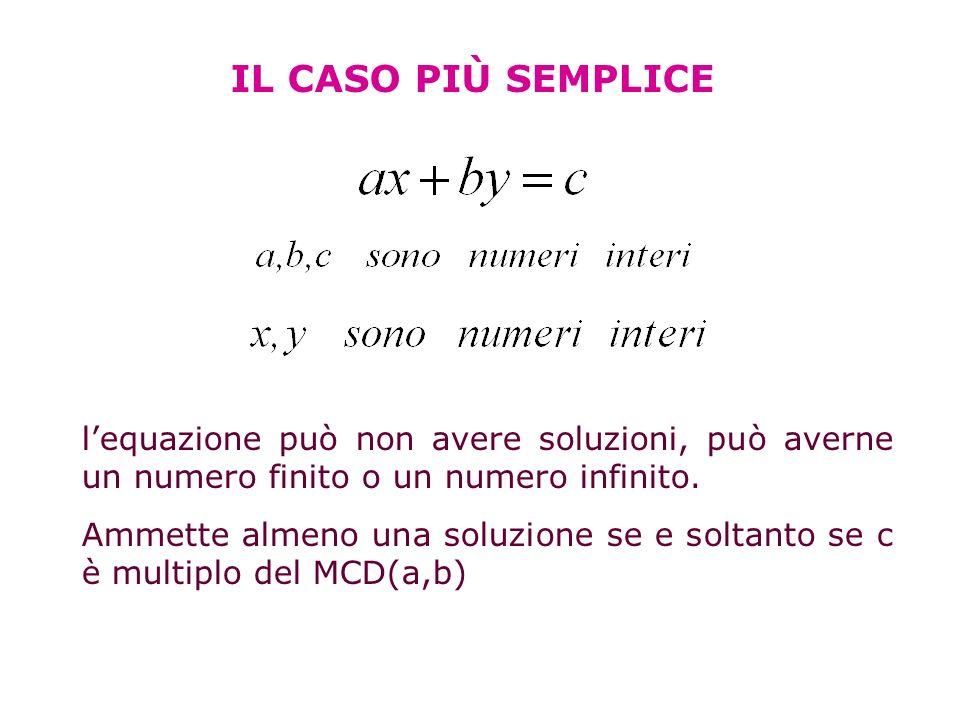 IL CASO PIÙ SEMPLICE l'equazione può non avere soluzioni, può averne un numero finito o un numero infinito.