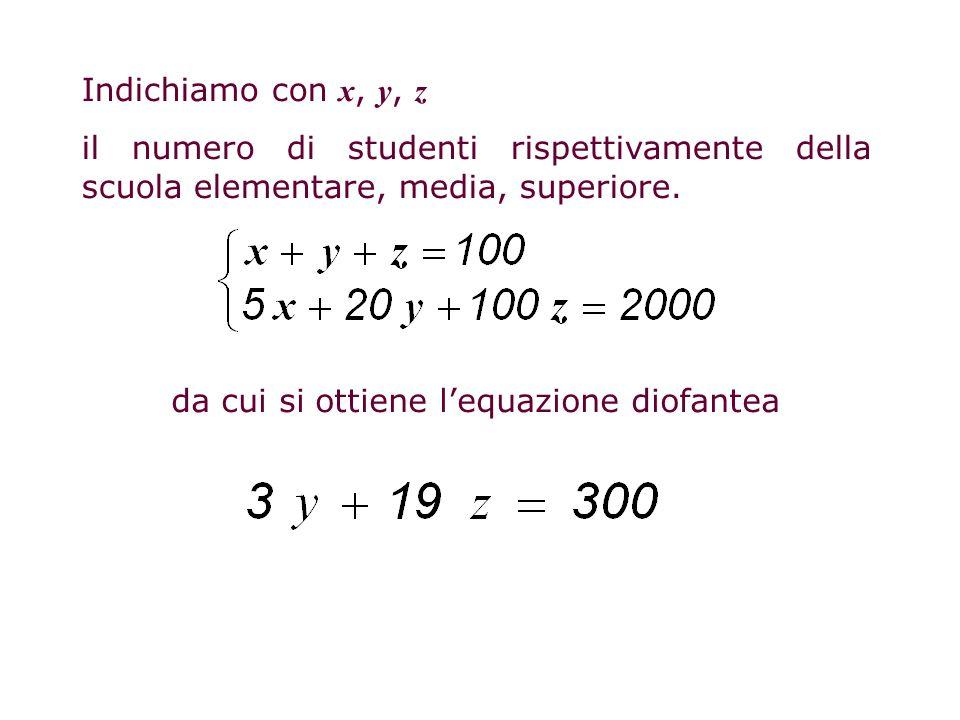 da cui si ottiene l'equazione diofantea