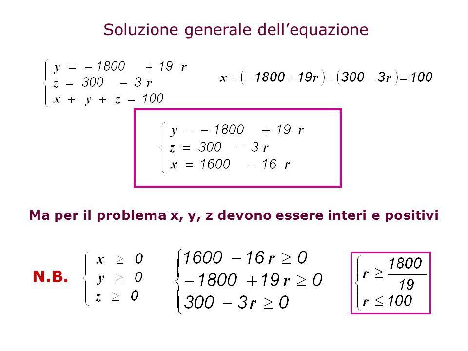 Ma per il problema x, y, z devono essere interi e positivi