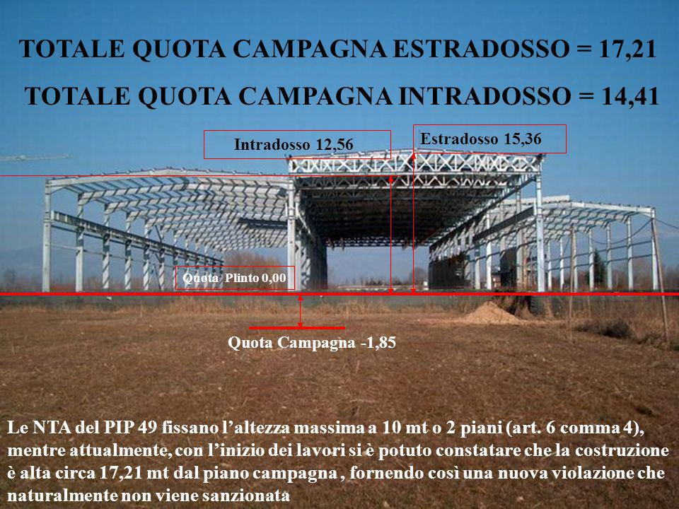 TOTALE QUOTA CAMPAGNA ESTRADOSSO = 17,21