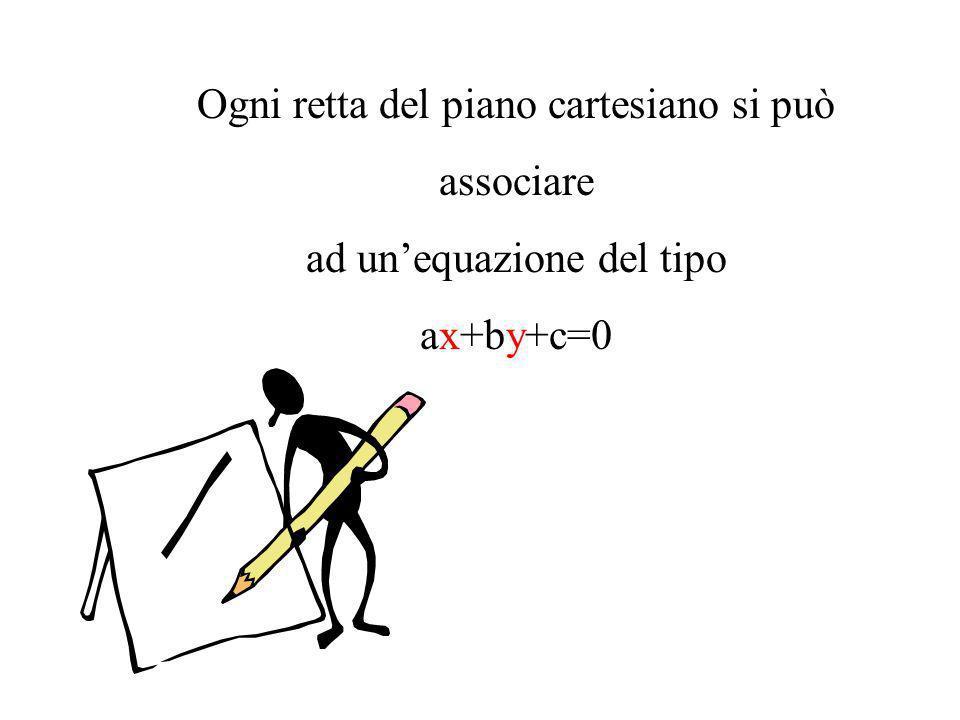 Ogni retta del piano cartesiano si può associare