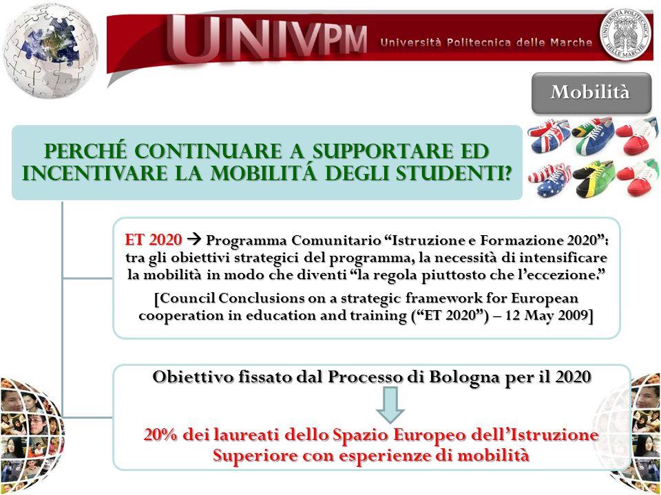 Obiettivo fissato dal Processo di Bologna per il 2020