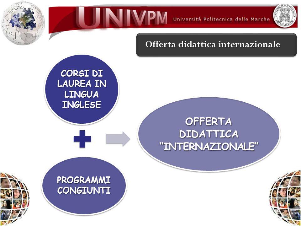 CORSI DI LAUREA IN LINGUA INGLESE OFFERTA DIDATTICA INTERNAZIONALE