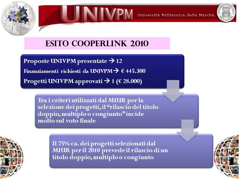 ESITO COOPERLINK 2010 Proposte UNIVPM presentate  12