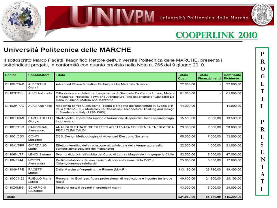 COOPERLINK 2010 PROGETTI PRESENTATI