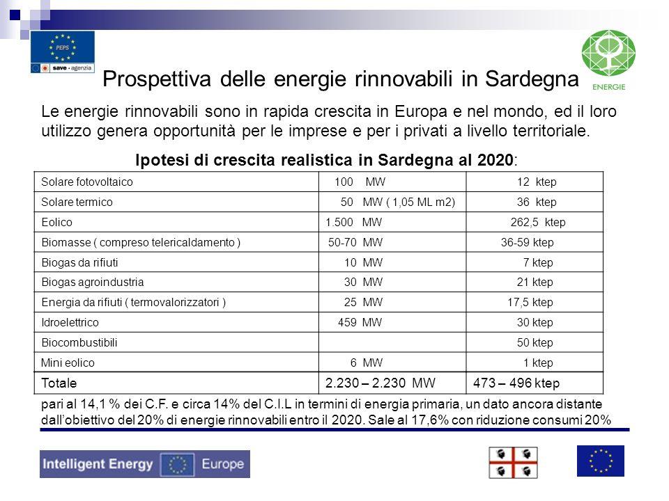 Prospettiva delle energie rinnovabili in Sardegna Le energie rinnovabili sono in rapida crescita in Europa e nel mondo, ed il loro utilizzo genera opportunità per le imprese e per i privati a livello territoriale. Ipotesi di crescita realistica in Sardegna al 2020: