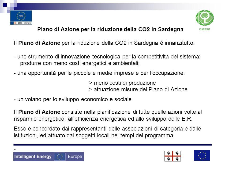 Piano di Azione per la riduzione della CO2 in Sardegna Il Piano di Azione per la riduzione della CO2 in Sardegna è innanzitutto: - uno strumento di innovazione tecnologica per la competitività del sistema: produrre con meno costi energetici e ambientali; - una opportunità per le piccole e medie imprese e per l'occupazione: > meno costi di produzione > attuazione misure del Piano di Azione - un volano per lo sviluppo economico e sociale.