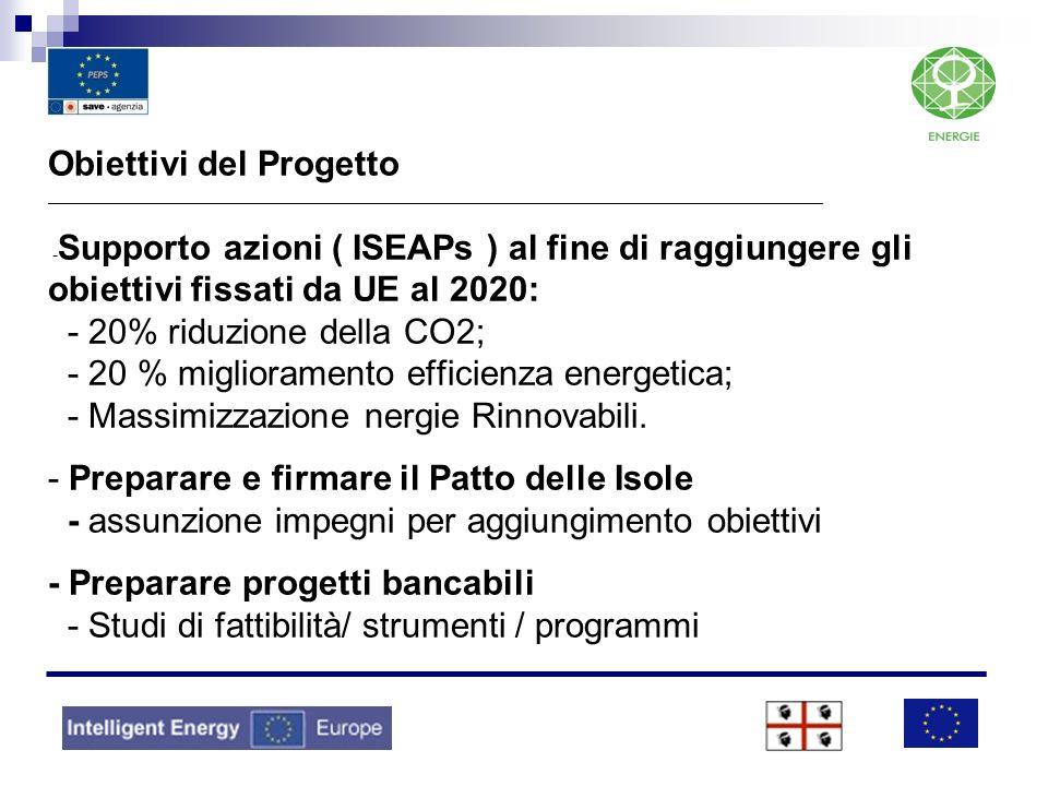 Obiettivi del Progetto ________________________________________________________________________________ -Supporto azioni ( ISEAPs ) al fine di raggiungere gli obiettivi fissati da UE al 2020: - 20% riduzione della CO2; - 20 % miglioramento efficienza energetica; - Massimizzazione nergie Rinnovabili.