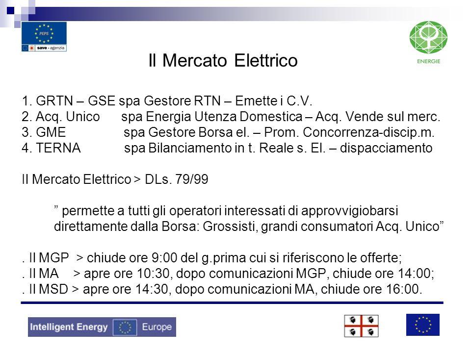 Il Mercato Elettrico 1. GRTN – GSE spa Gestore RTN – Emette i C. V. 2