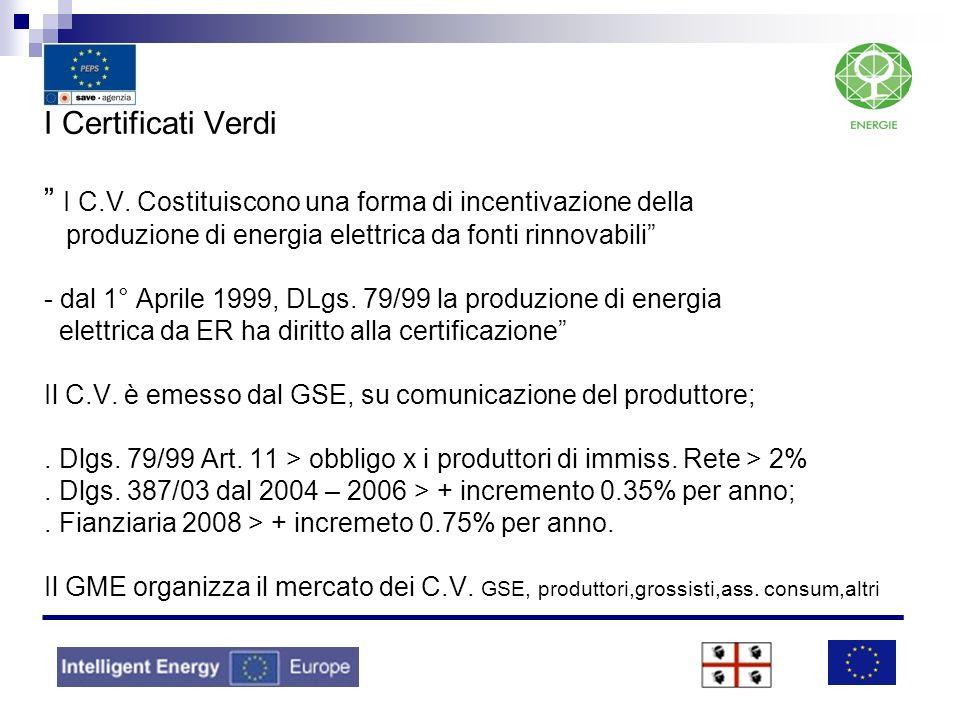 I Certificati Verdi I C. V