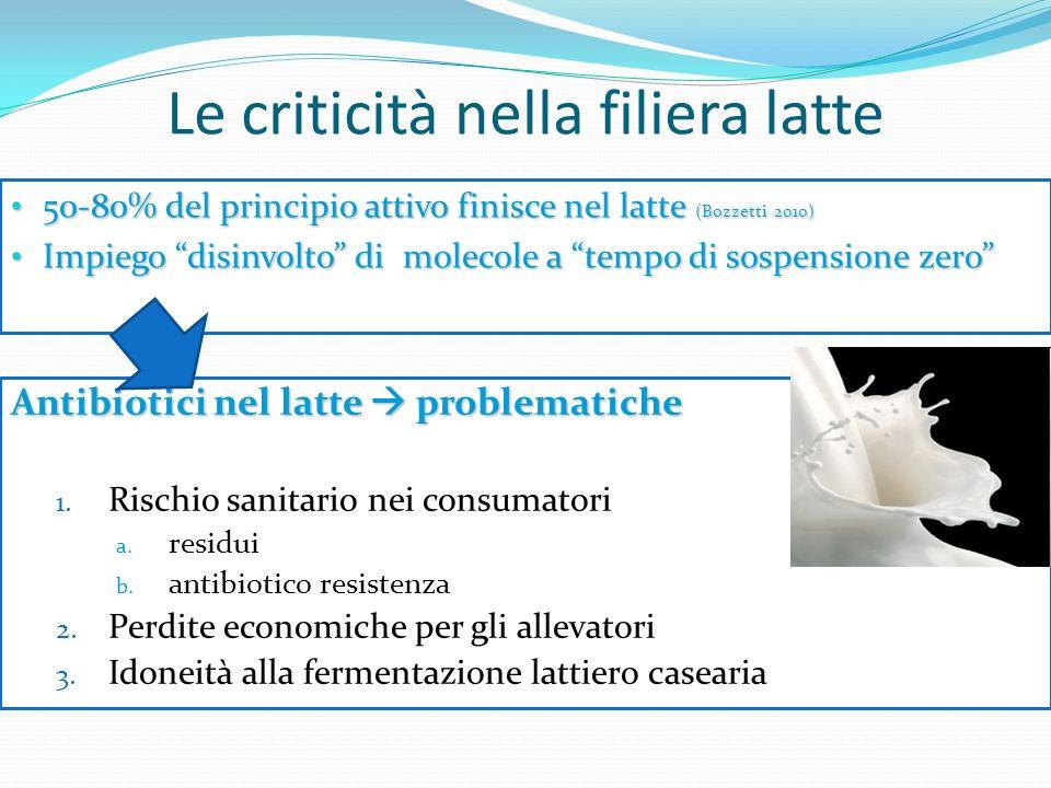 Le criticità nella filiera latte