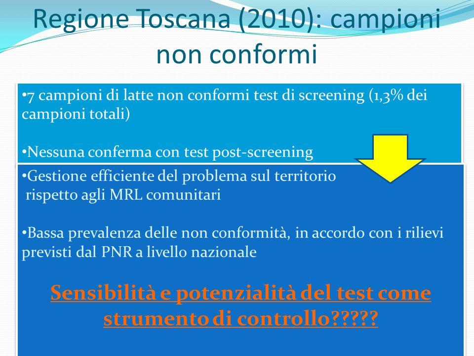 Regione Toscana (2010): campioni non conformi