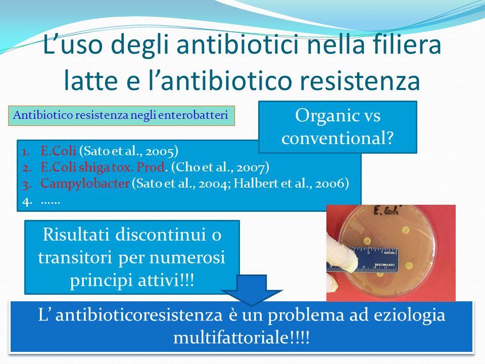 L'uso degli antibiotici nella filiera latte e l'antibiotico resistenza