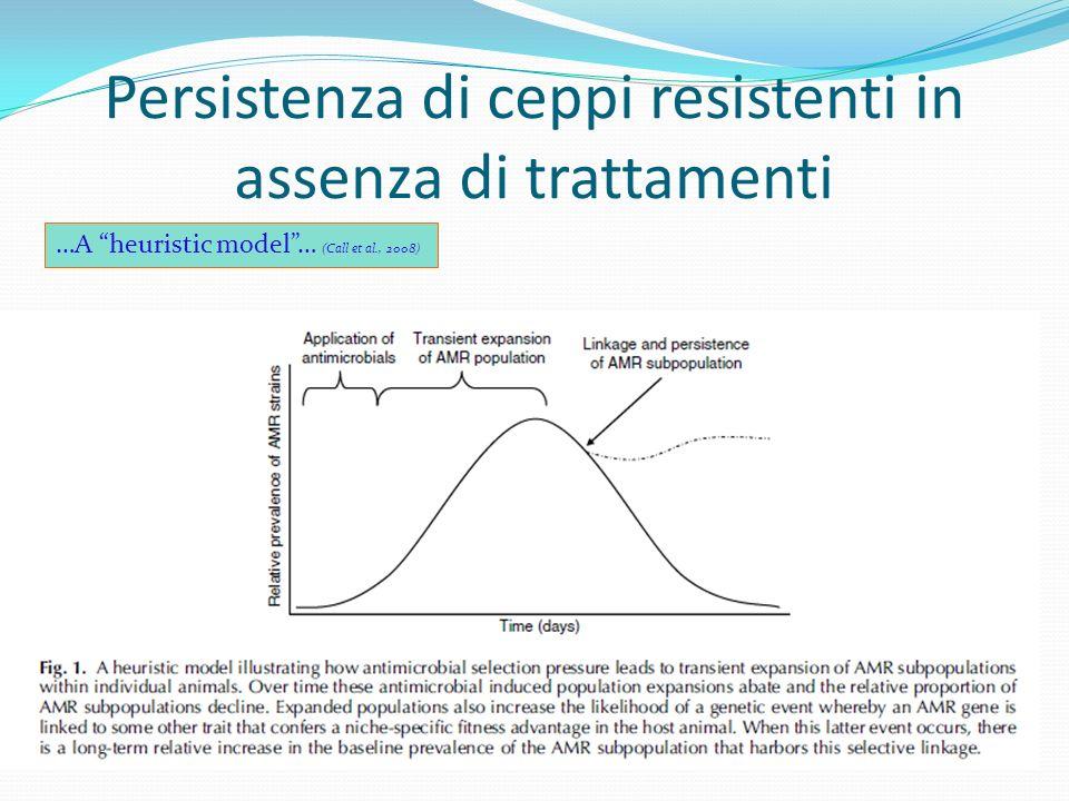 Persistenza di ceppi resistenti in assenza di trattamenti