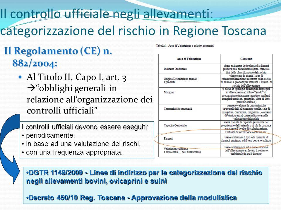 Il controllo ufficiale negli allevamenti: categorizzazione del rischio in Regione Toscana