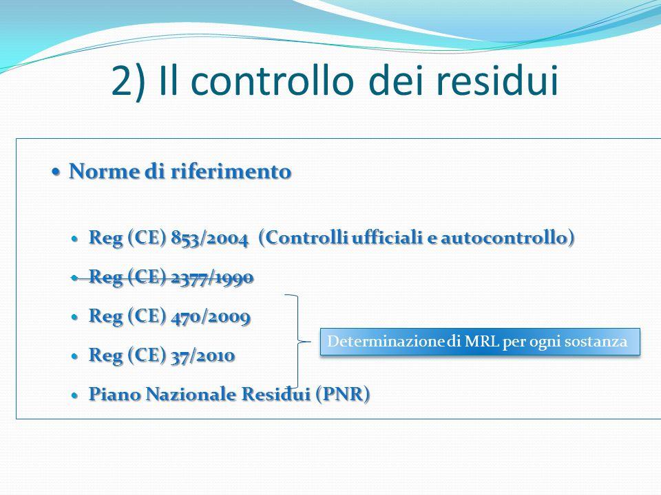 2) Il controllo dei residui