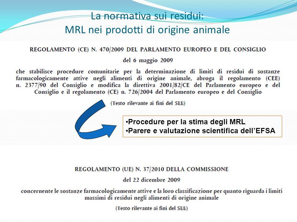 La normativa sui residui: MRL nei prodotti di origine animale