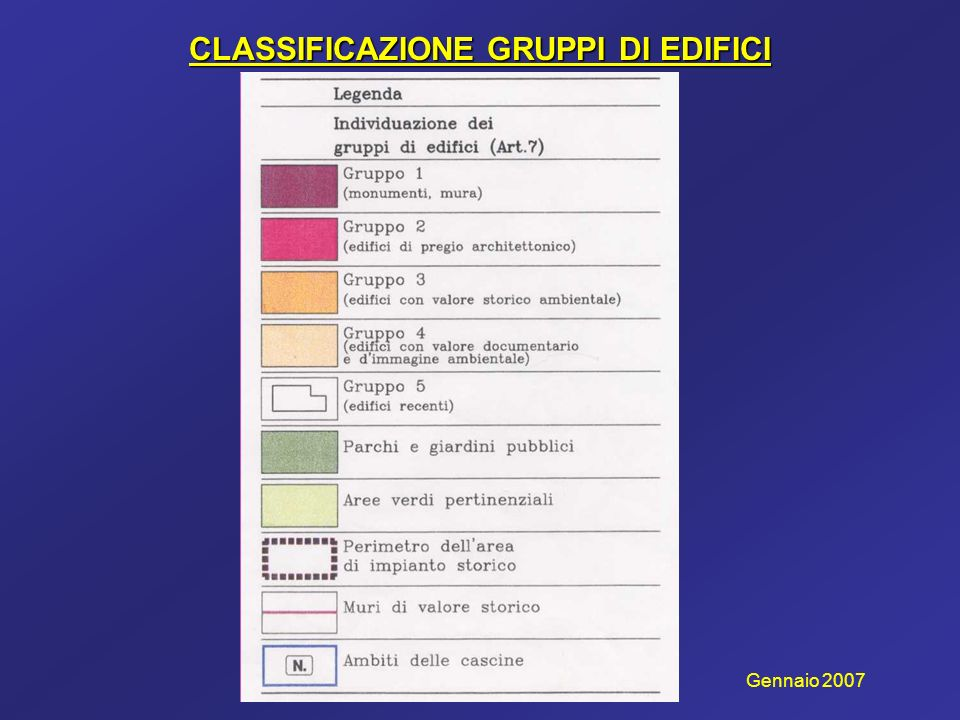 CLASSIFICAZIONE GRUPPI DI EDIFICI