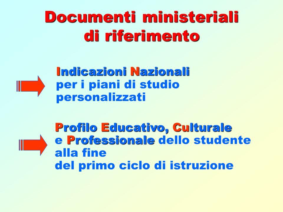 Documenti ministeriali di riferimento