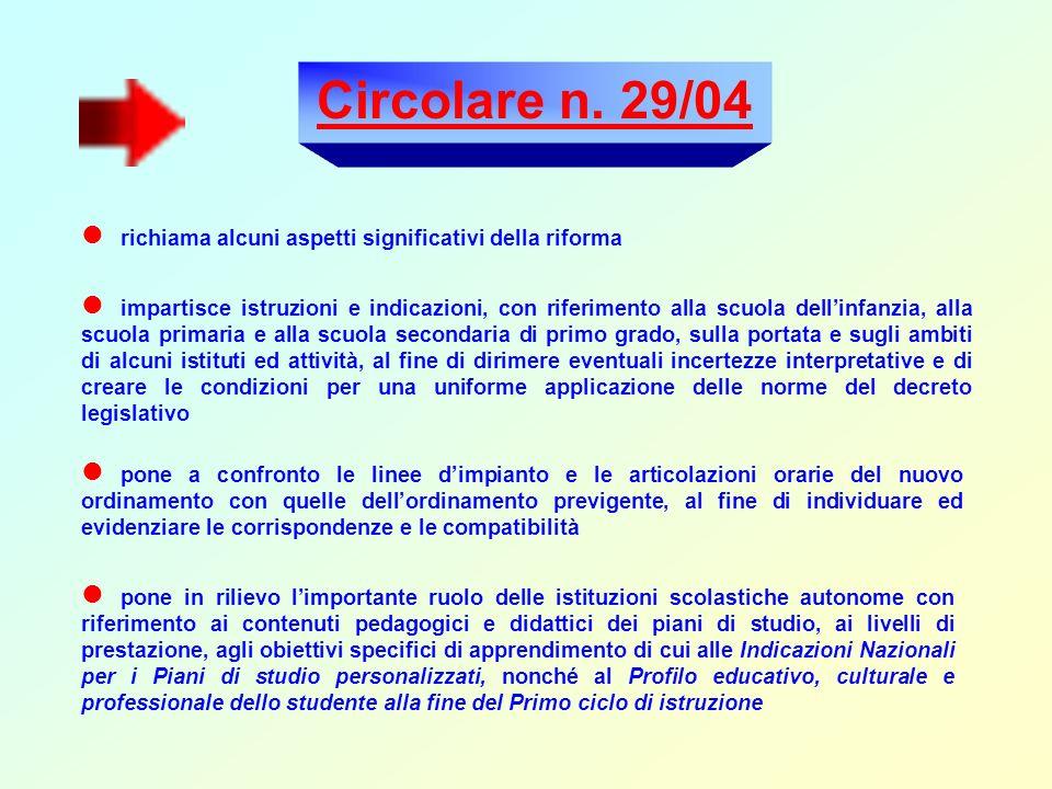 Circolare n. 29/04 richiama alcuni aspetti significativi della riforma