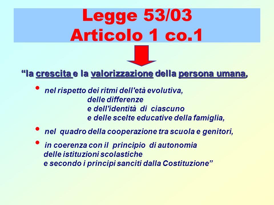 Legge 53/03 Articolo 1 co.1 la crescita e la valorizzazione della persona umana, nel rispetto dei ritmi dell età evolutiva,