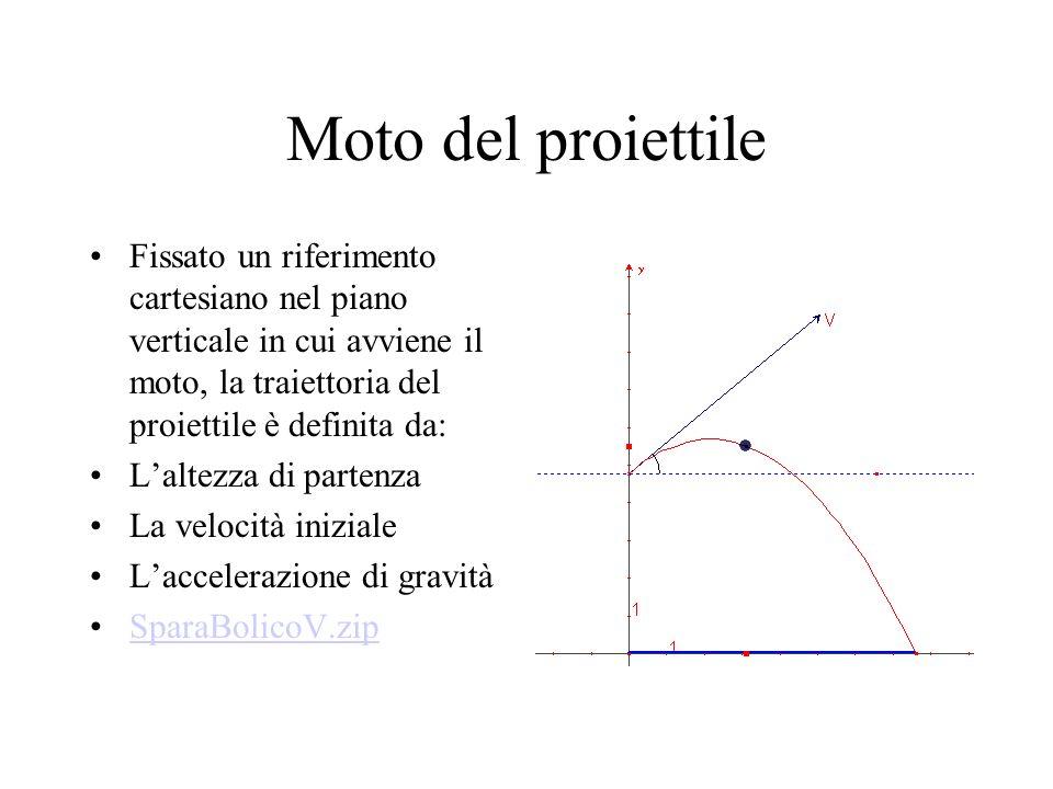 Moto del proiettile Fissato un riferimento cartesiano nel piano verticale in cui avviene il moto, la traiettoria del proiettile è definita da:
