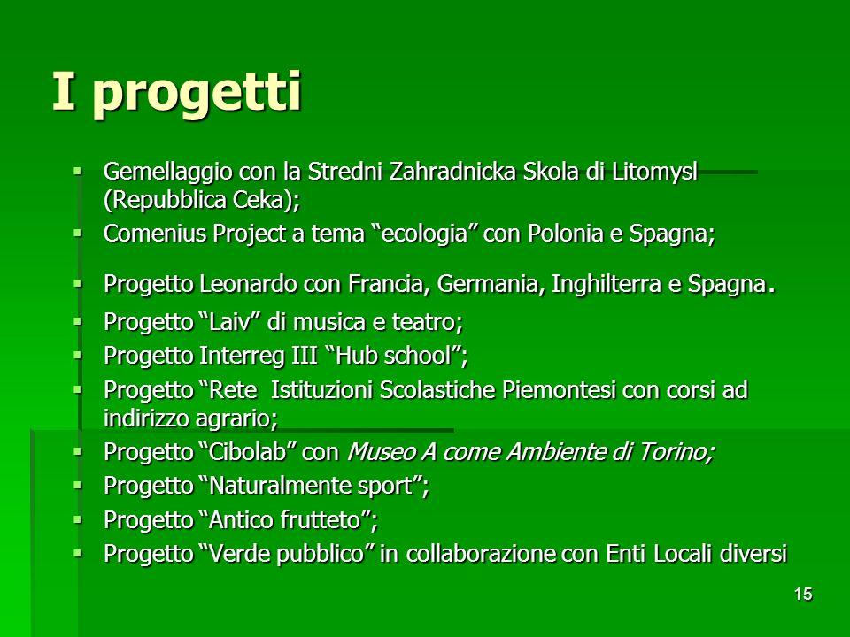 I progetti Gemellaggio con la Stredni Zahradnicka Skola di Litomysl (Repubblica Ceka); Comenius Project a tema ecologia con Polonia e Spagna;
